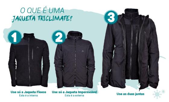 O que é uma jaqueta triclimate?